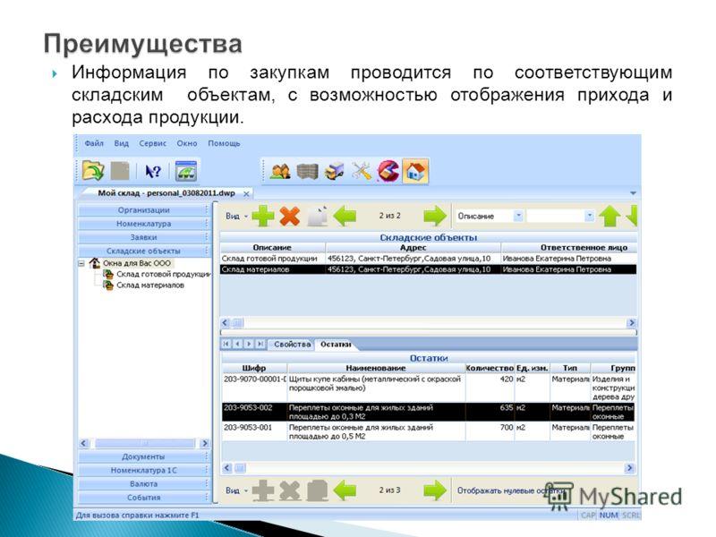 Информация по закупкам проводится по соответствующим складским объектам, с возможностью отображения прихода и расхода продукции.