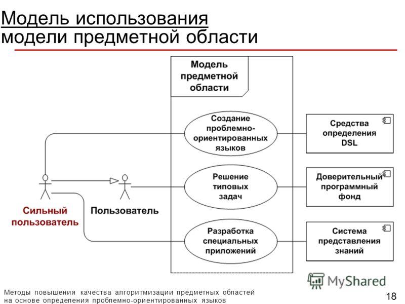 Методы повышения качества алгоритмизации предметных областей на основе определения проблемно-ориентированных языков 18 Модель использования модели предметной области