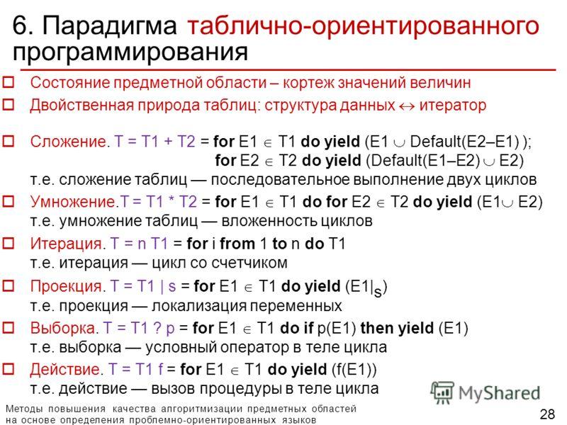 Методы повышения качества алгоритмизации предметных областей на основе определения проблемно-ориентированных языков 28 6. Парадигма таблично-ориентированного программирования Состояние предметной области – кортеж значений величин Двойственная природа