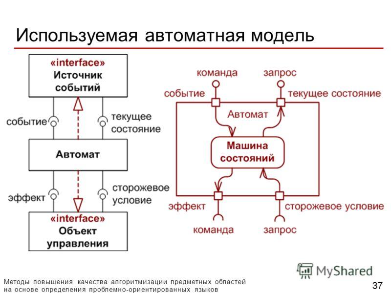 Методы повышения качества алгоритмизации предметных областей на основе определения проблемно-ориентированных языков 37 Используемая автоматная модель