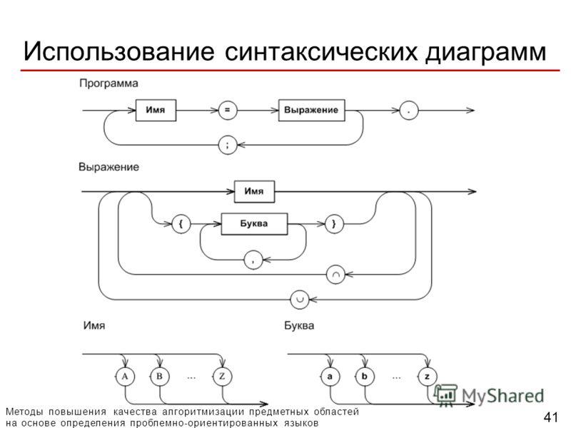 Методы повышения качества алгоритмизации предметных областей на основе определения проблемно-ориентированных языков 41 Использование синтаксических диаграмм