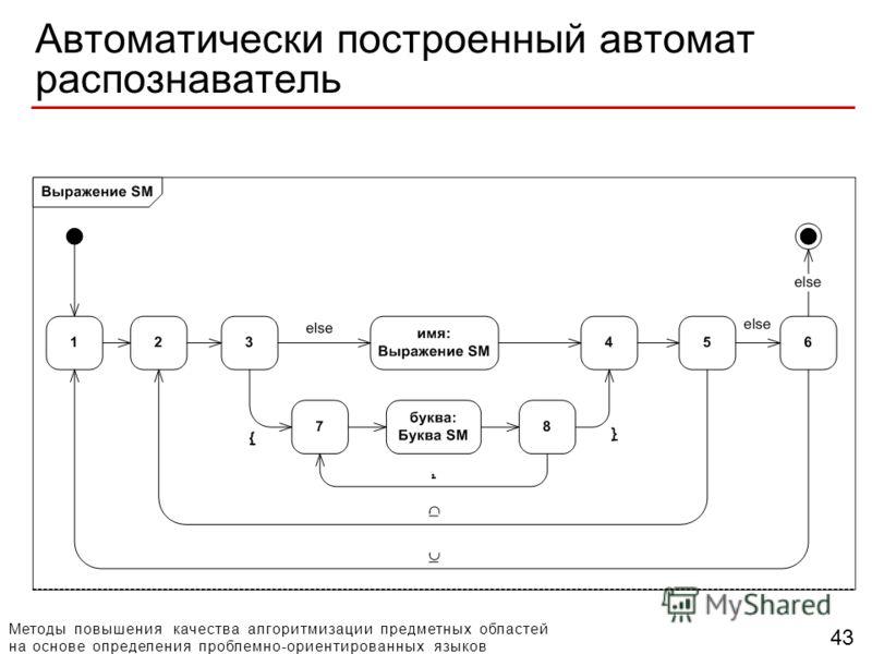 Методы повышения качества алгоритмизации предметных областей на основе определения проблемно-ориентированных языков 43 Автоматически построенный автомат распознаватель