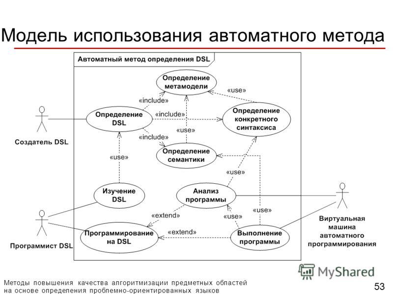 Методы повышения качества алгоритмизации предметных областей на основе определения проблемно-ориентированных языков Модель использования автоматного метода 53