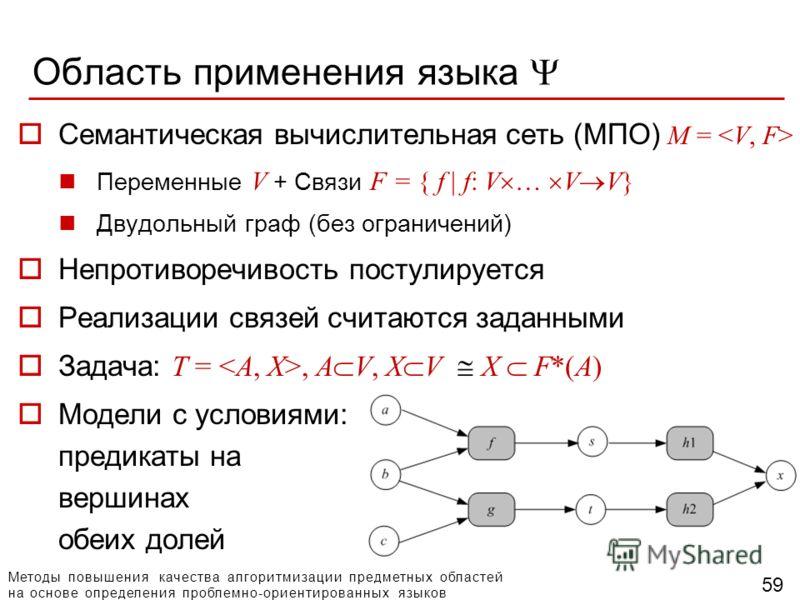 Методы повышения качества алгоритмизации предметных областей на основе определения проблемно-ориентированных языков Область применения языка Семантическая вычислительная сеть (МПО) M = Переменные V + Связи F = { f | f: V … V V} Двудольный граф (без о