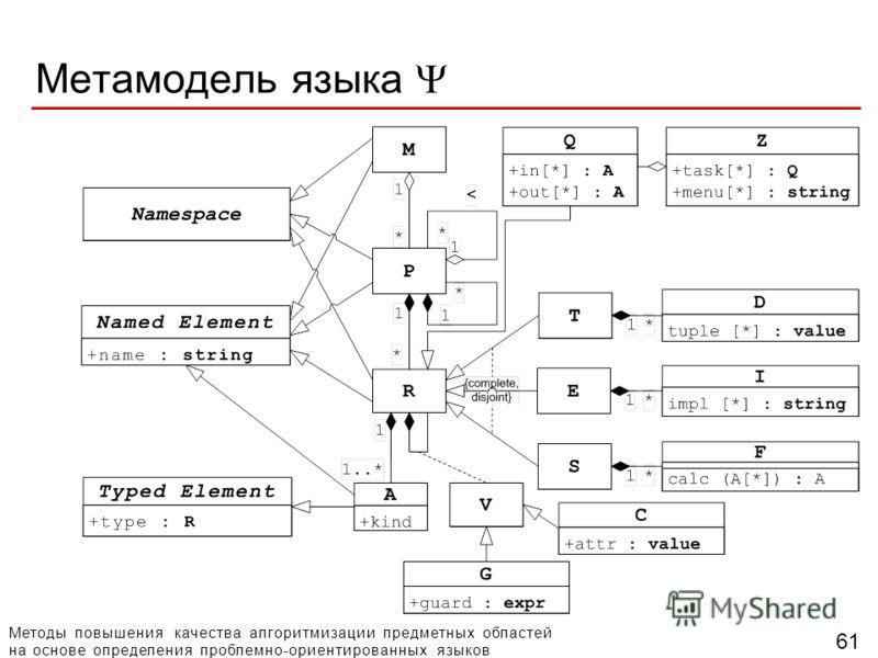 Методы повышения качества алгоритмизации предметных областей на основе определения проблемно-ориентированных языков 61 Метамодель языка