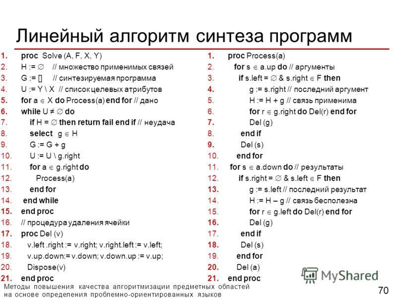 Методы повышения качества алгоритмизации предметных областей на основе определения проблемно-ориентированных языков 70 Линейный алгоритм синтеза программ 1.proc Solve (A, F, X, Y) 2.H := // множество применимых связей 3.G := [] // синтезируемая прогр