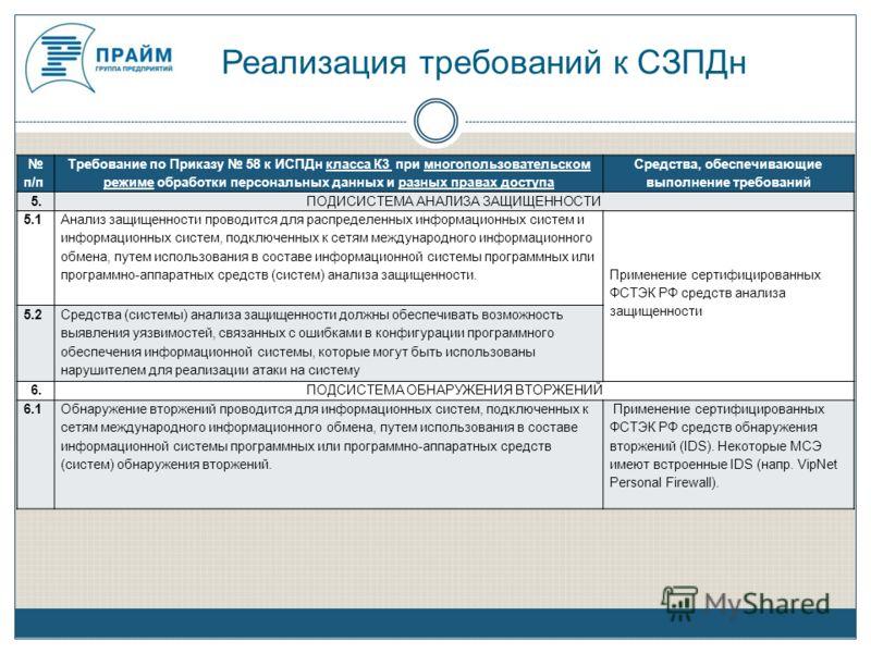 Реализация требований к СЗПДн п/п Требование по Приказу 58 к ИСПДн класса К3 при многопользовательском режиме обработки персональных данных и разных правах доступа Средства, обеспечивающие выполнение требований 5.ПОДИСИСТЕМА АНАЛИЗА ЗАЩИЩЕННОСТИ 5.1