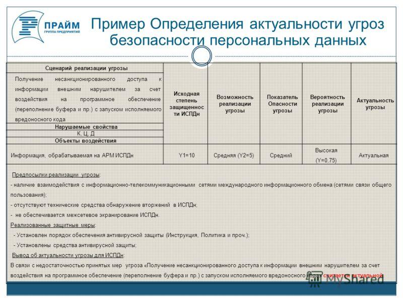 технический паспорт на испдн образец - фото 2