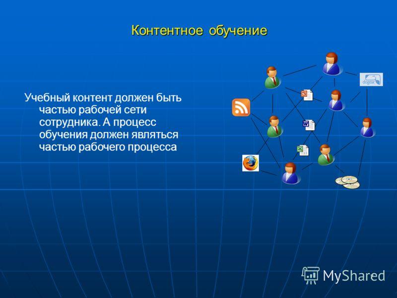 7 Контентное обучение Учебный контент должен быть частью рабочей сети сотрудника. А процесс обучения должен являться частью рабочего процесса