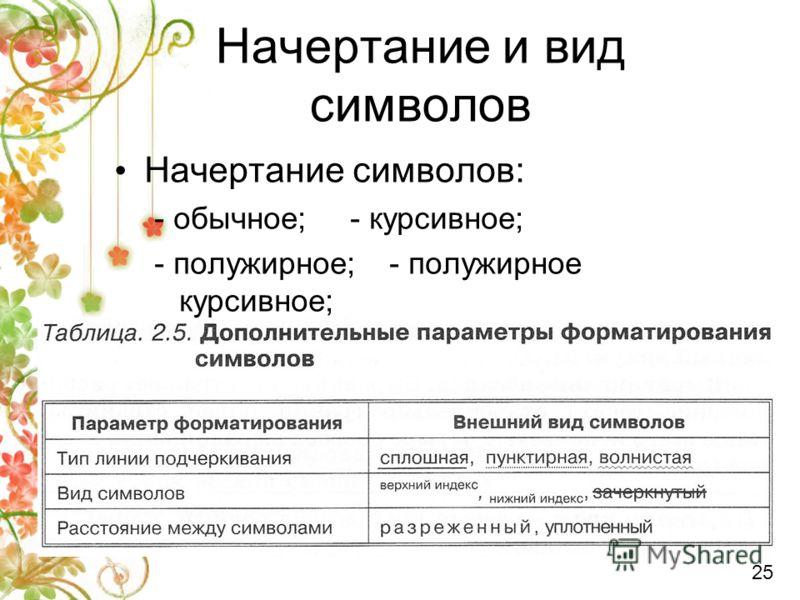 Начертание и вид символов Начертание символов: - обычное; - курсивное; - полужирное; - полужирное курсивное; 25