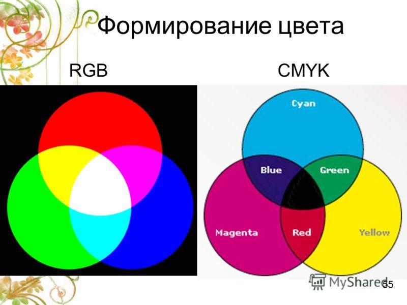 Формирование цвета 55 RGBCMYK