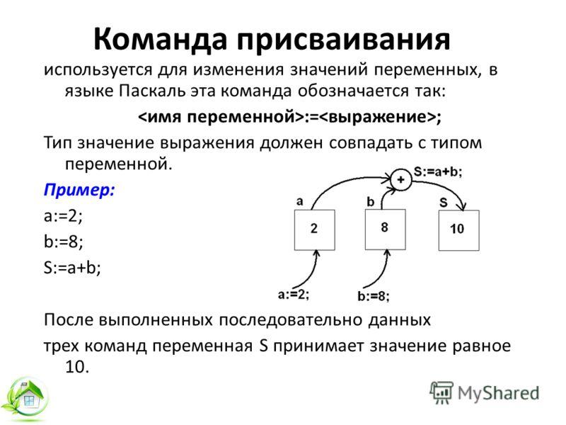 Команда присваивания используется для изменения значений переменных, в языке Паскаль эта команда обозначается так: := ; Тип значение выражения должен совпадать с типом переменной. Пример: а:=2; b:=8; S:=а+b; После выполненных последовательно данных т