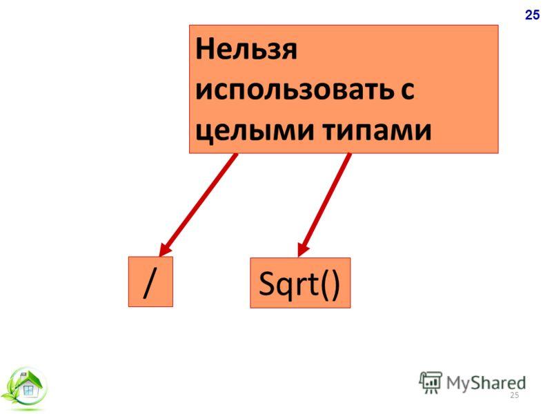 25 Нельзя использовать с целыми типами / Sqrt() 25