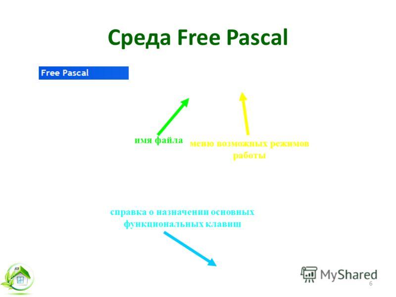 Среда Free Pascal меню возможных режимов работы справка о назначении основных функциональных клавиш имя файла закрыть текущее окно номер текущего окна 6