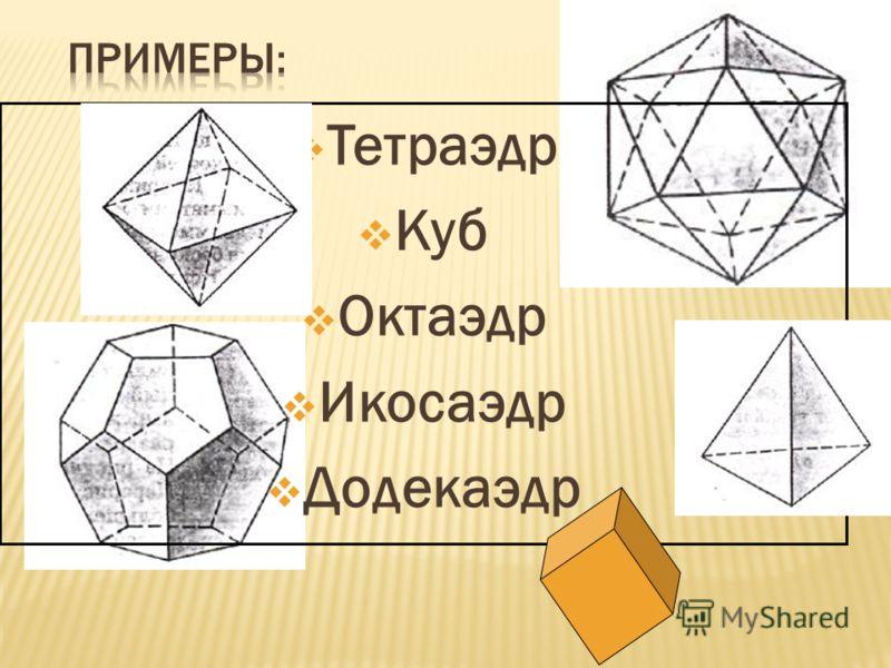 систематизировать знания об основных видах многогранников показать применение в других видах деятельности показать, какую роль играет математика в развитии общества развивать самостоятельность, творчество