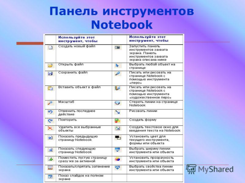 Панель инструментов Notebook