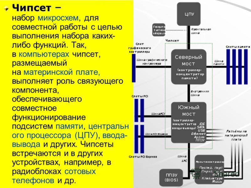 28 Чипсет – Чипсет – набор микросхем, для совместной работы с целью выполнения набора каких- либо функций. Так, в компьютерах чипсет, размещаемый на материнской плате, выполняет роль связующего компонента, обеспечивающего совместное функционирование