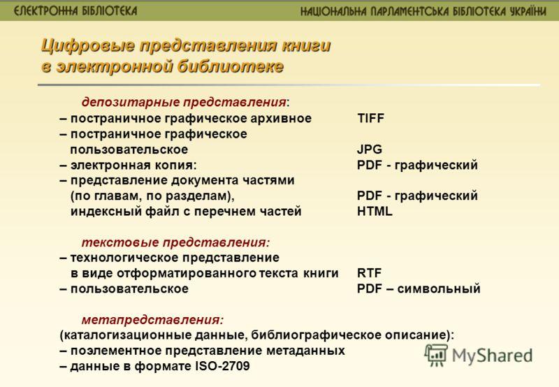 Цифровые представления книги в электронной библиотеке депозитарные представления: – постраничное графическое архивное TIFF – постраничное графическое пользовательское JPG – электронная копия: PDF - графический – представление документа частями (по гл