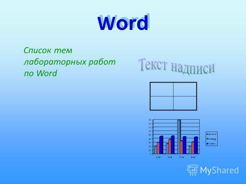W ord W ord Список тем лабораторных работ по Word