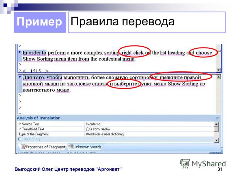 Пример Выгодский Олег, Центр переводов Аргонавт31 Правила перевода