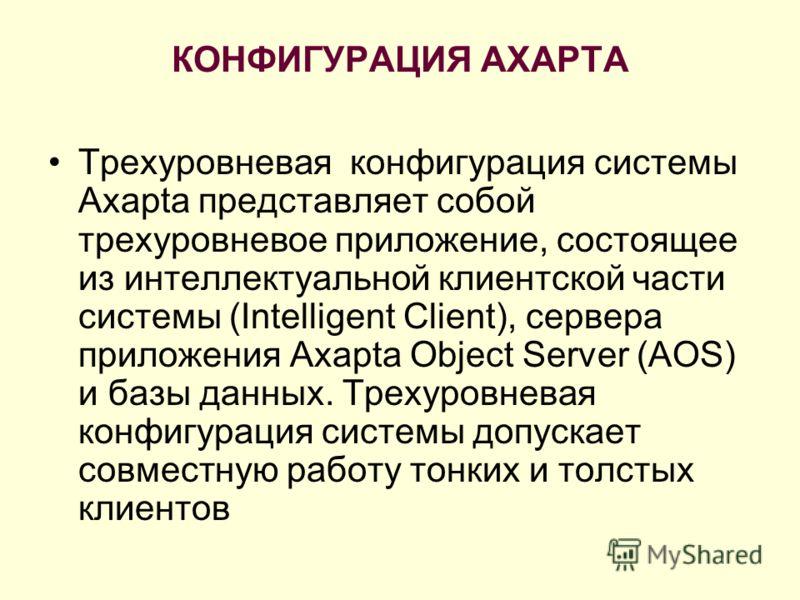 КОНФИГУРАЦИЯ AXAPTA Трехуровневая конфигурация системы Axapta представляет собой трехуровневое приложение, состоящее из интеллектуальной клиентской части системы (Intelligent Client), сервера приложения Axapta Object Server (AOS) и базы данных. Треху