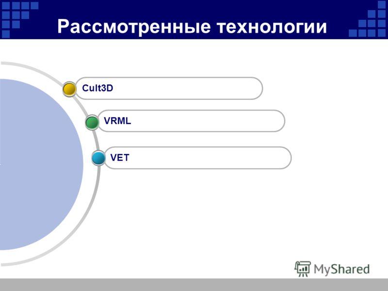 Рассмотренные технологии VET VRML Cult3D