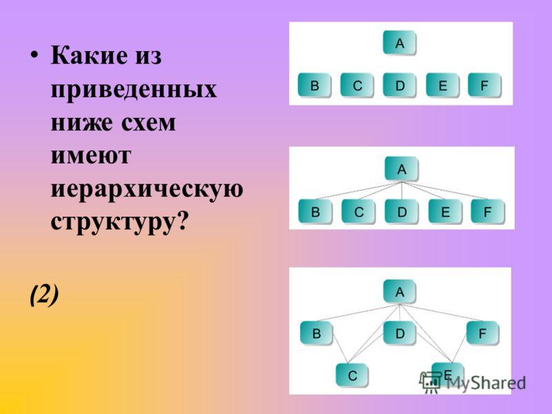 Какие из приведенных ниже схем имеют иерархическую структуру? ( 2)