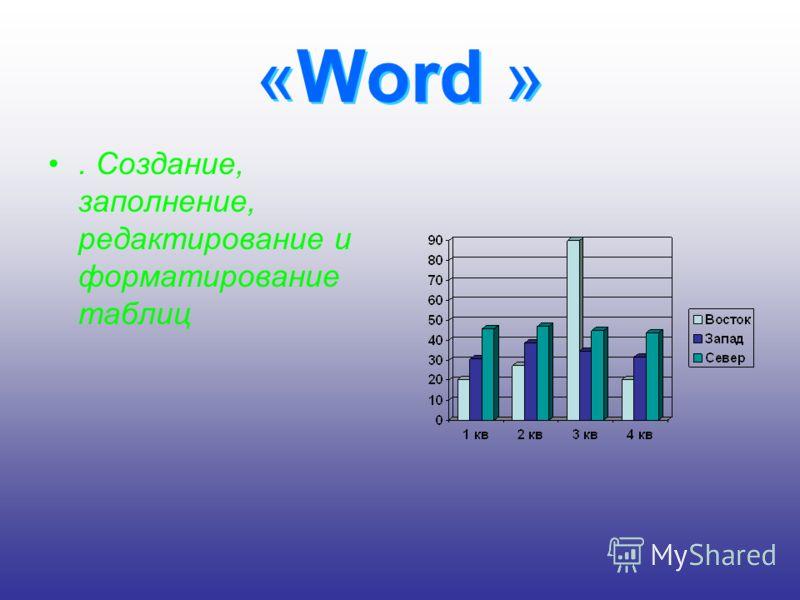 «Word » «Word ». Создание, заполнение, редактирование и форматирование таблиц