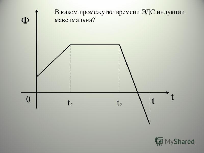 Ф t 0 tt t 12 В каком промежутке времени ЭДС индукции максимальна?