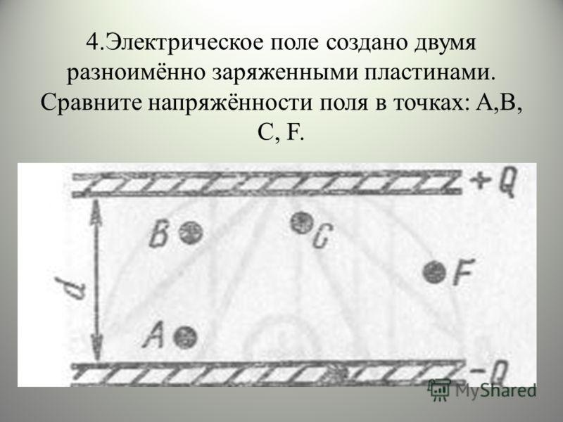4.Электрическое поле создано двумя разноимённо заряженными пластинами. Сравните напряжённости поля в точках: A,B, C, F.
