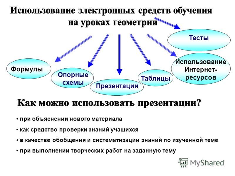 схемы Таблицы Презентации