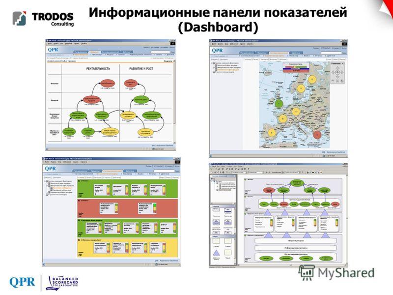 Информационные панели показателей (Dashboard)