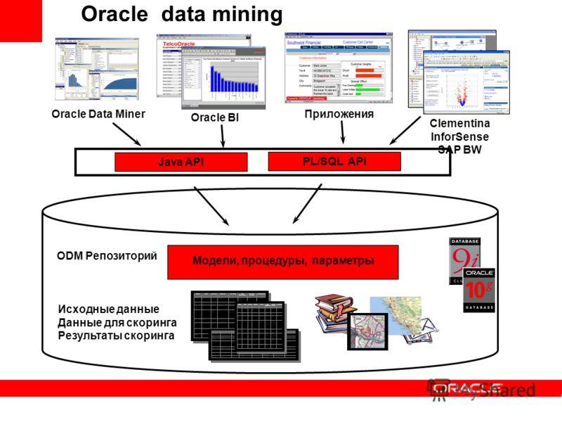 Oracle data mining Модели, процедуры, параметры ODM Репозиторий Java API PL/SQL API Исходные данные Данные для скоринга Результаты скоринга Clementina InforSense SAP BW Oracle Data Miner Oracle BI Приложения