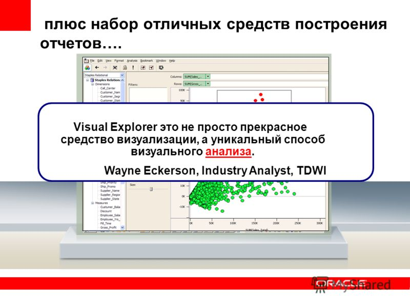 плюс набор отличных средств построения отчетов…. Visual Explorer это не просто прекрасное средство визуализации, а уникальный способ визуального анализа. Wayne Eckerson, Industry Analyst, TDWI