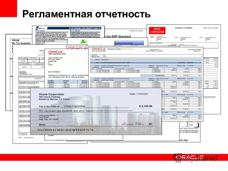Регламентная отчетность