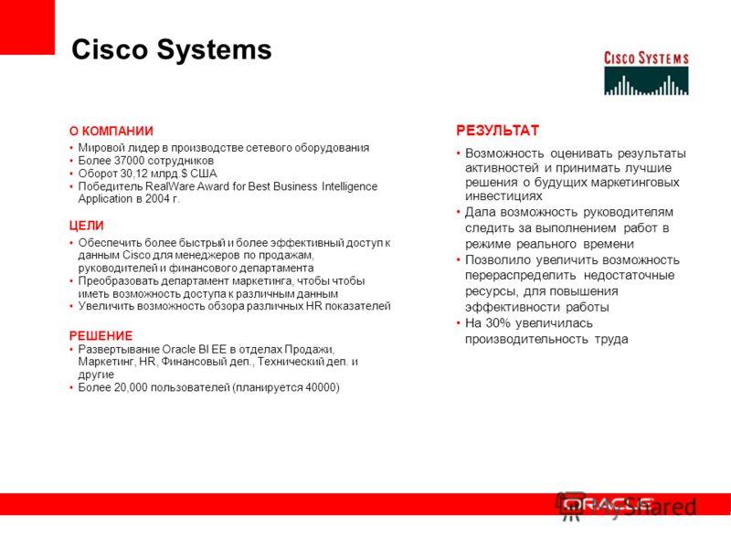 Cisco Systems О КОМПАНИИ Мировой лидер в производстве сетевого оборудования Более 37000 сотрудников Оборот 30,12 млрд.$ США Победитель RealWare Award for Best Business Intelligence Application в 2004 г. ЦЕЛИ Обеспечить более быстрый и более эффективн