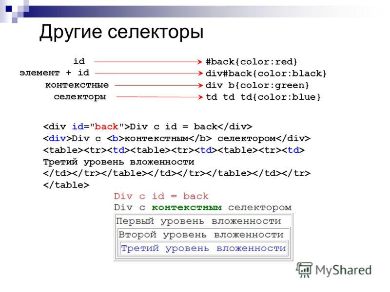 Другие селекторы #back{color:red} div#back{color:black} div b{color:green} td td td{color:blue} Div с id = back Div с контекстным селектором Третий уровень вложенности id контекстные селекторы элемент + id
