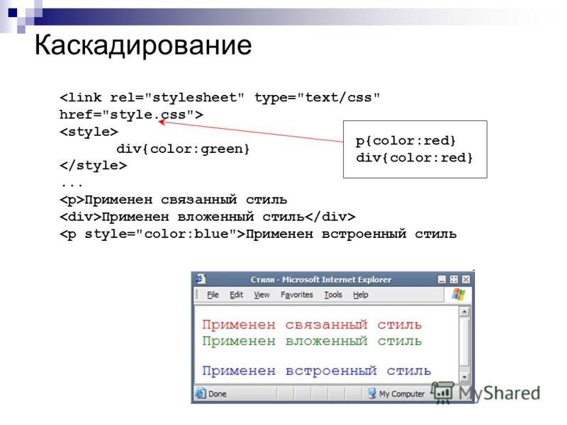 Каскадирование div{color:green}... Применен связанный стиль Применен вложенный стиль Применен встроенный стиль p{color:red} div{color:red}