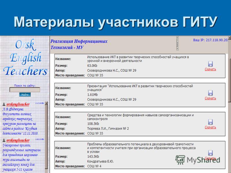 Материалы участников ГИТУ