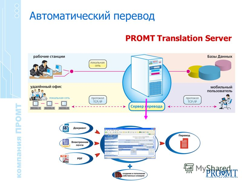 Автоматический перевод PROMT Translation Server