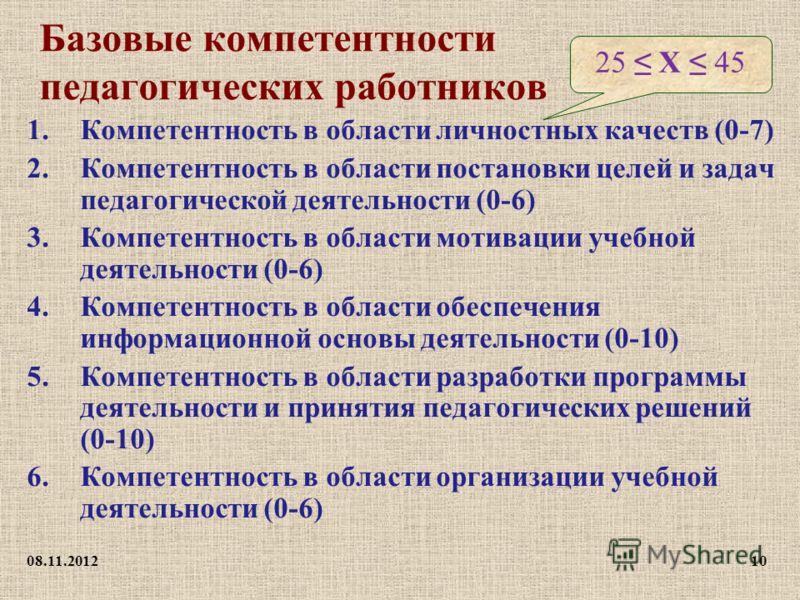 Базовые компетентности педагогических работников 1.Компетентность в области личностных качеств (0-7) 2.Компетентность в области постановки целей и задач педагогической деятельности (0-6) 3.Компетентность в области мотивации учебной деятельности (0-6)