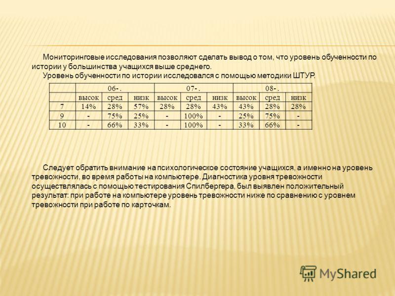 06-.07-.08-. высоксреднизквысоксреднизквысоксреднизк 714%28%57%28% 43% 28% 9-75%25%-100%-25%75%- 10-66%33%-100%-33%66%- Мониторинговые исследования позволяют сделать вывод о том, что уровень обученности по истории у большинства учащихся выше среднего
