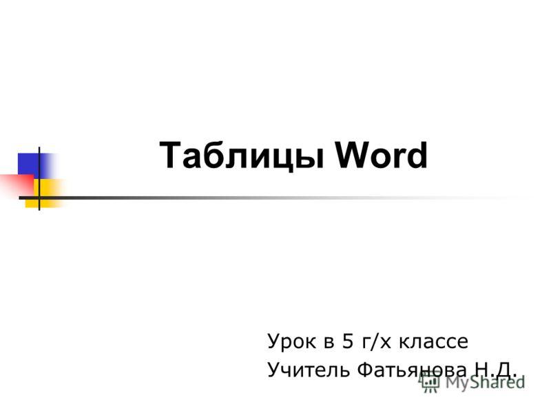Таблицы Word Урок в 5 г/х классе Учитель Фатьянова Н.Д.