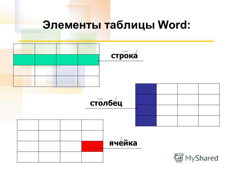 Элементы таблицы Word: ячейка строка столбец