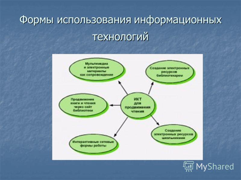 Формы использования информационных технологий