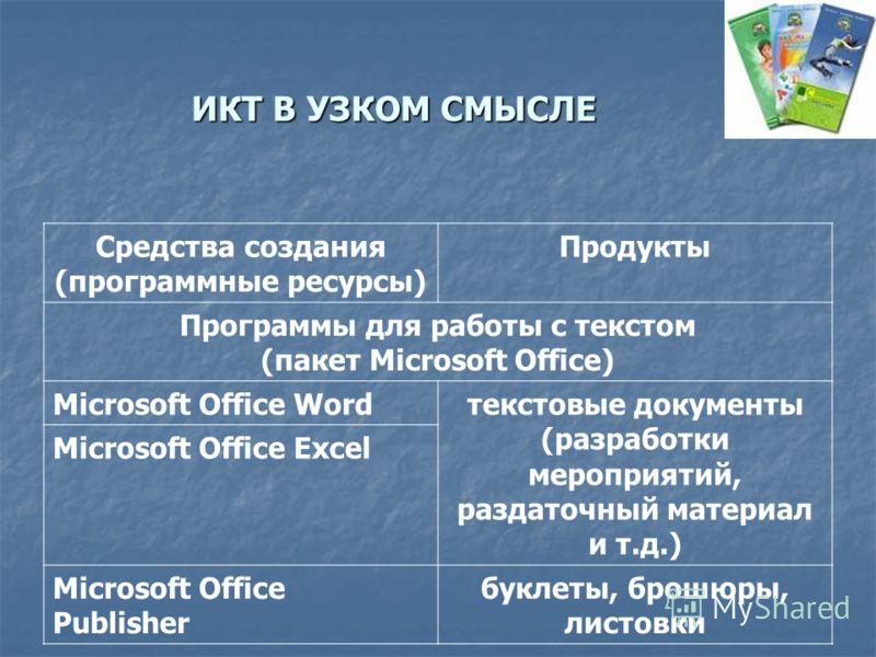 Средства создания (программные ресурсы) Продукты Программы для работы с текстом (пакет Microsoft Office) Microsoft Office Wordтекстовые документы (разработки мероприятий, раздаточный материал и т.д.) Microsoft Office Excel Microsoft Office Publisher