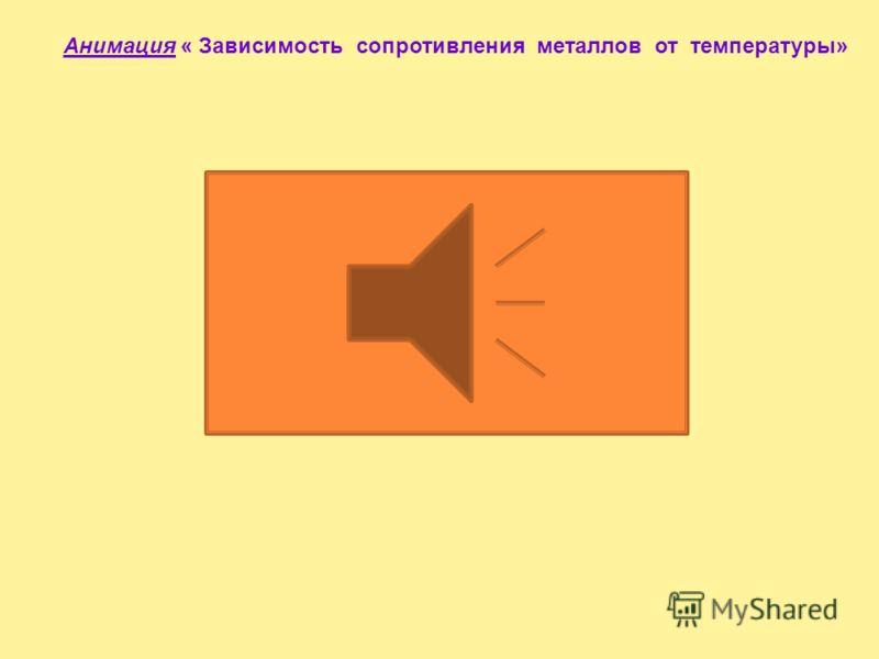 Анимация « Нагревание проводников током»