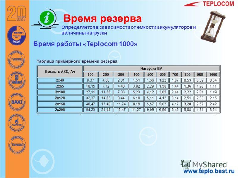 Время резерва Время работы «Teplocom 1000» Определяется в зависимости от емкости аккумуляторов и величины нагрузки