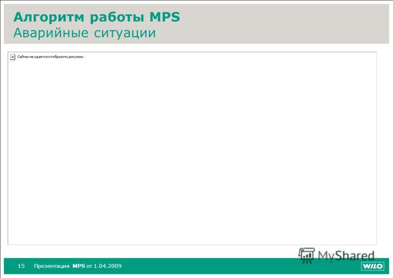 15Презентация MPS от 1.04.2009 Алгоритм работы MPS Аварийные ситуации