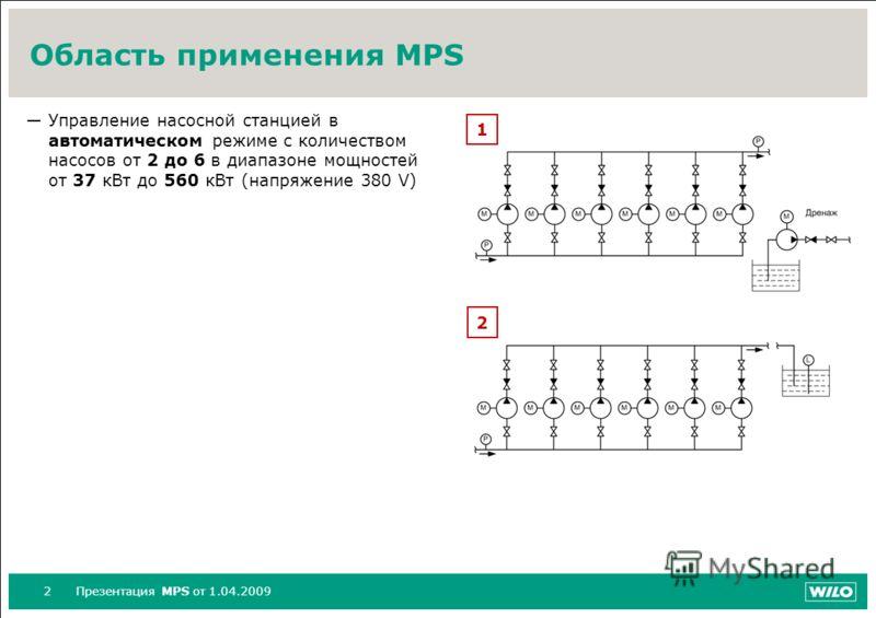 2Презентация MPS от 1.04.2009 Область применения MPS Управление насосной станцией в автоматическом режиме с количеством насосов от 2 до 6 в диапазоне мощностей от 37 кВт до 560 кВт (напряжение 380 V) 1 2